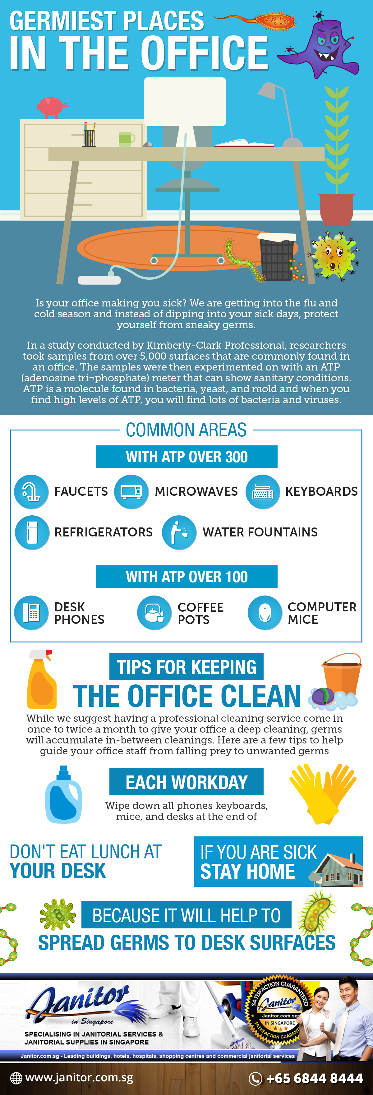 Infographic on dirty places in office with most germs